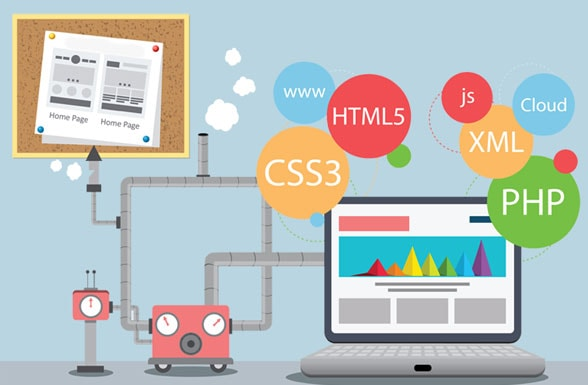 website development company in UAE
